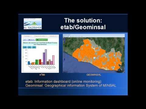 Spatial Distribution of public health indicators in El Salvador with Open Source Web Application