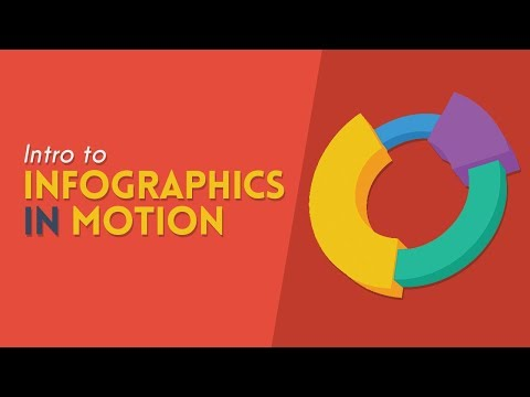 Intro To Infographics in Motion: 3D Pie Chart | After Effects Tutorial