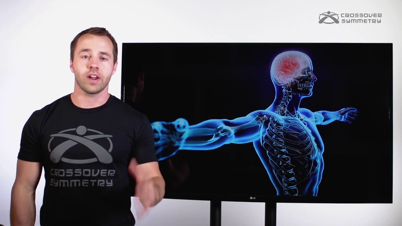 How Crossover Symmetry Works to Fix Shoulder Pain