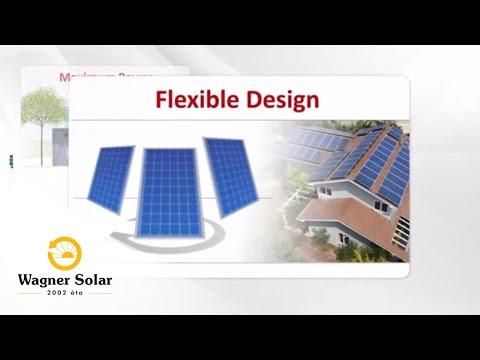 Kicsi, könnyű és kényelmes alternatív töltő – Alternativ Energia