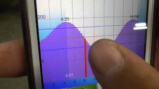 無料アプリ 「潮汐なび」 は釣人にとってとても便利