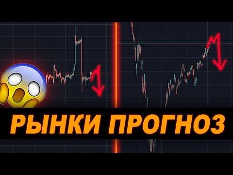 Криптовалюта Биткоин | Фондовый Рынок — Анализ на Июнь 2020
