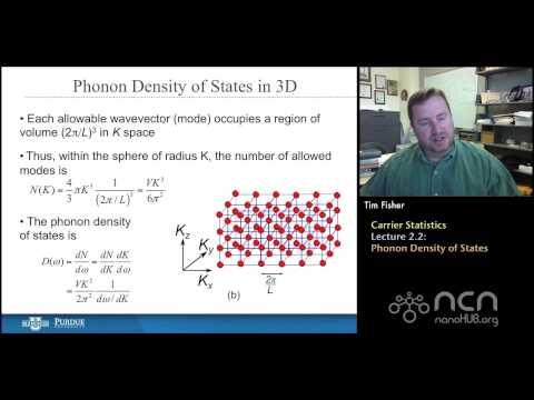 nanoHUB-U Thermal Energy at the Nanoscale L2.2: Carrier Statistics - Phonon Density of States