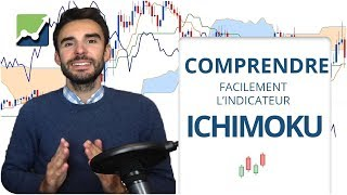 Comment fonctionne l'indicateur ICHIMOKU KINKO HYO