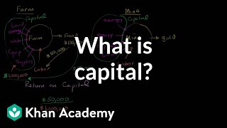 What is capital?   GDP: Measuring national income   Macroeconomics   Khan Academy
