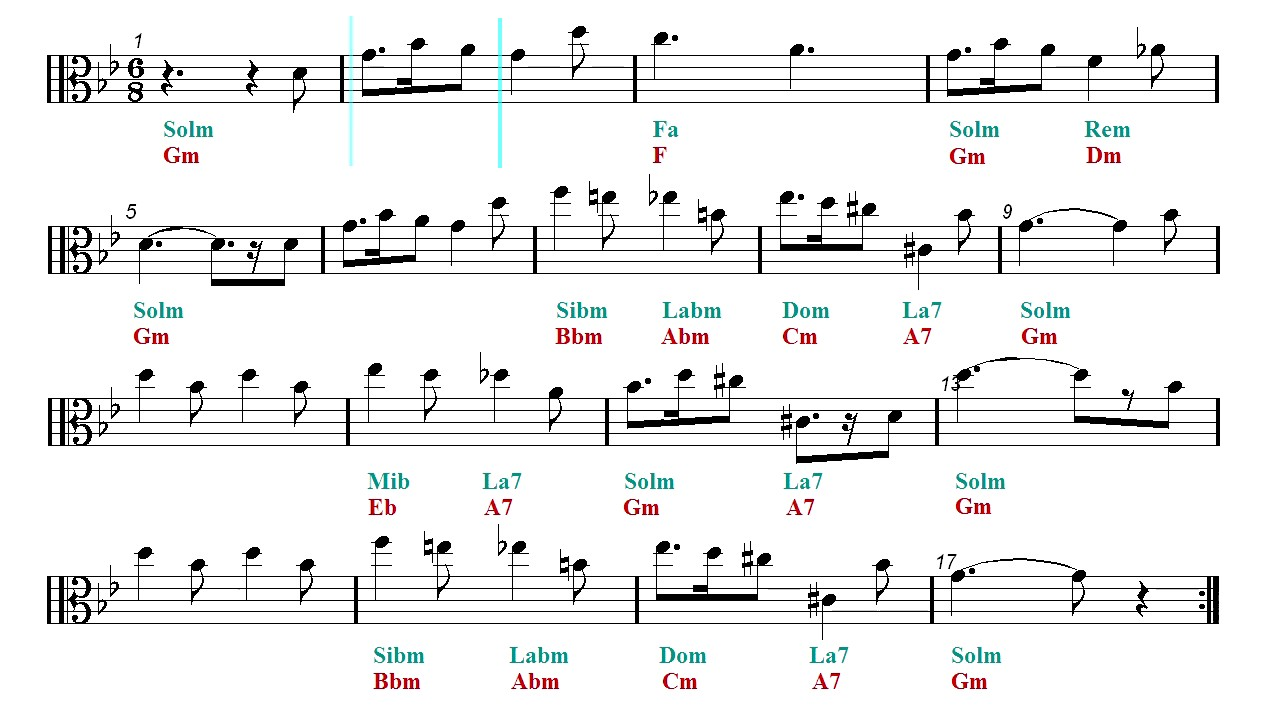 image about Harry Potter Theme Song Piano Sheet Music Printable Free called HARRY POTTER Hedwigs Topic Viola Sheet new music Guitar chords