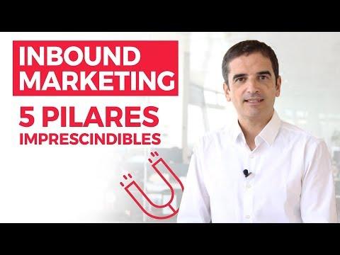 ¿Cómo funciona el Inbound Marketing? Los 5 pilares de su metodología