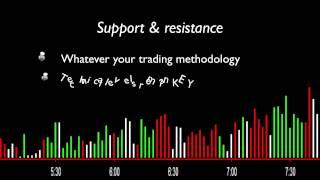 Ten golden rules of trading
