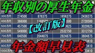 年収別の厚生年金の年金額早見表【改訂版】