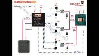 laptop repair training vrm section chip level laptop repair