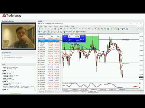 Forex Trading Webinar Recorded on: 2017-12-05 07:48:43