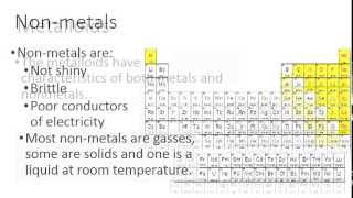Grade 9 Chemistry, Lesson 7 - The Periodic Table Part 2 - Patterns In The Table
