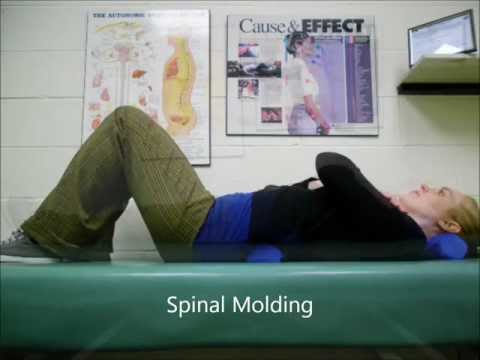Scoliosis Isometric & Stretching exercises