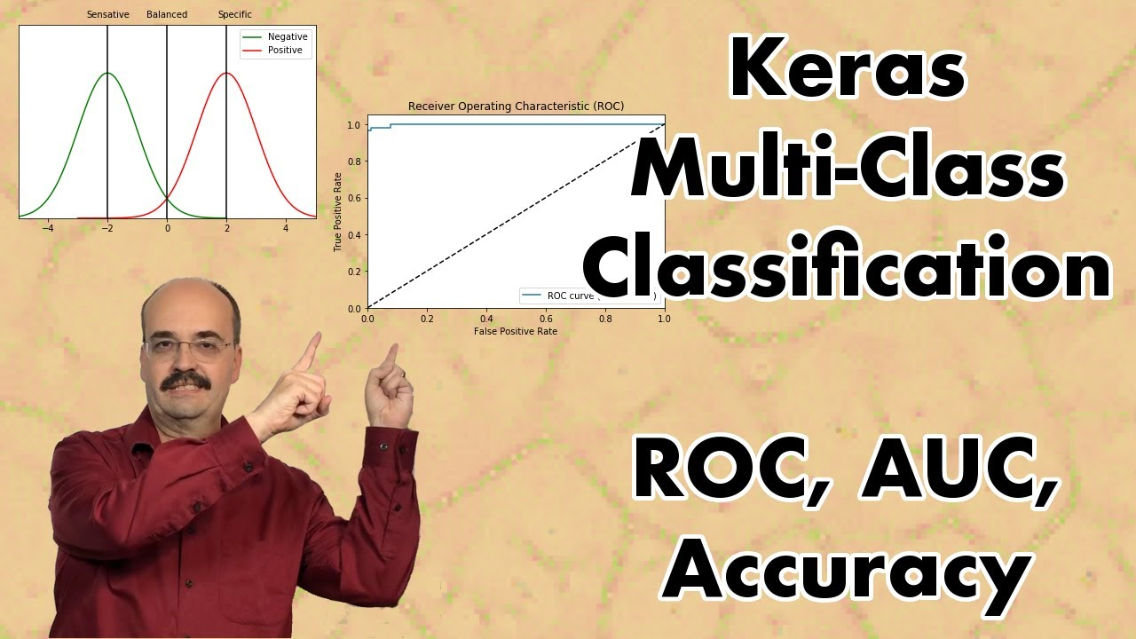 Keras Multiclass Classification for Deep Neural Networks with ROC and AUC  (4 2)