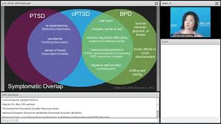 Borderline Personality Disorder and Complex PTSD: Differentiation and Treatment