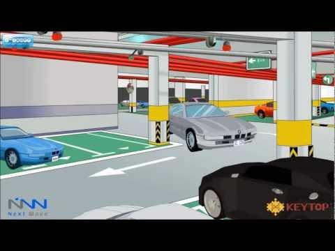 Car Finder System