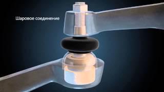 видео Диагностика ходовой части
