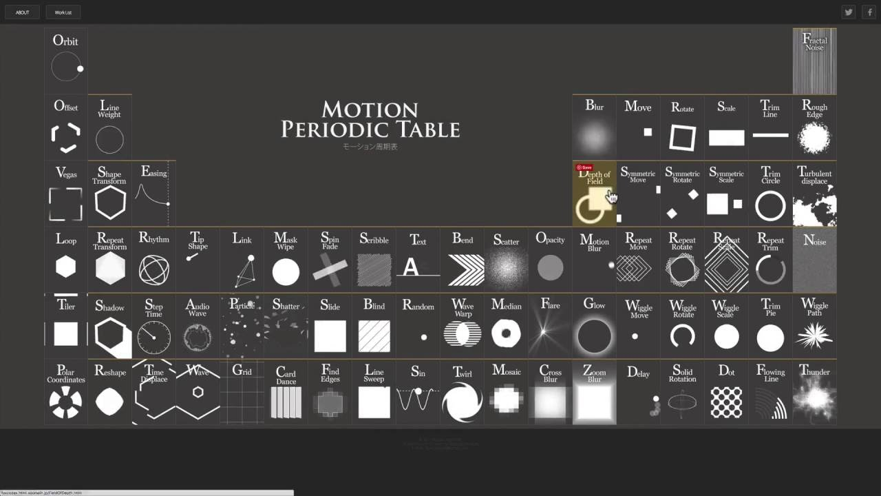 motion periodic table animation inspiration