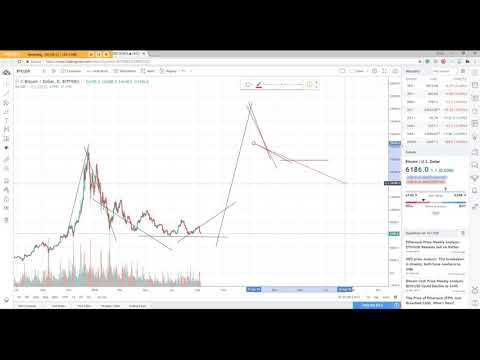 My Bitcoin Prediction For The End Of 2018!