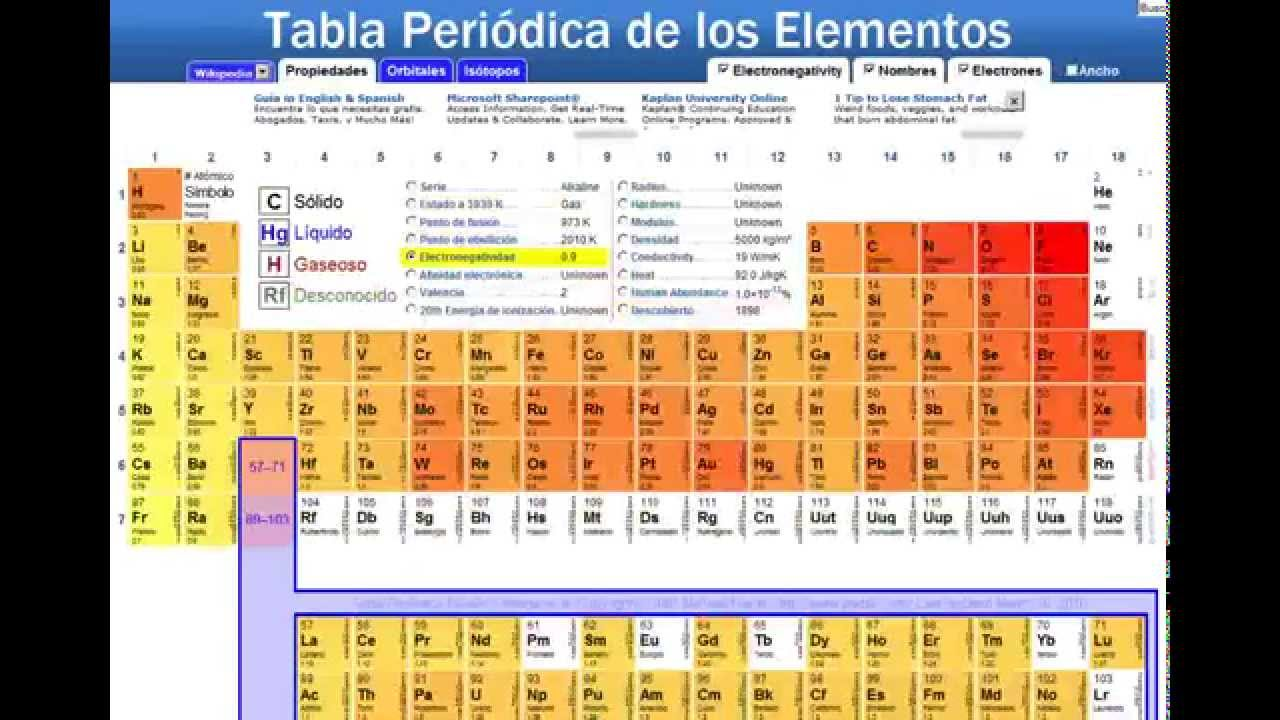 tabla peridica interactiva web aprendercontecnologiacom - Tabla Periodica Interactiva Videos