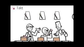 Sản Xuất Tinh Gọn Lean Manufacturing ( Bản Hoạt Hình Sinh Động )