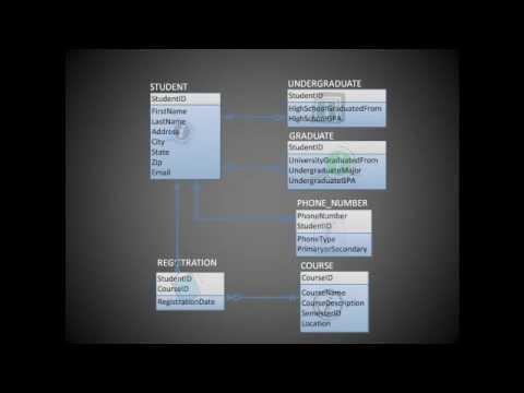 how to make an er diagram for database lucas a127 alternator wiring entity relationship (erd) training video - youtube