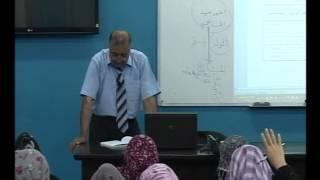 المحاسبة فى البنوك الإسلامية - 3 [24/24]