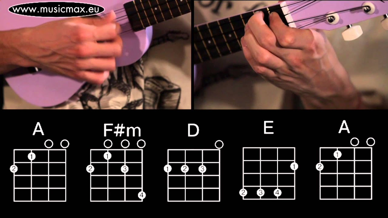The Beatles Ive Just Seen A Face Ukulele Chords Youtube