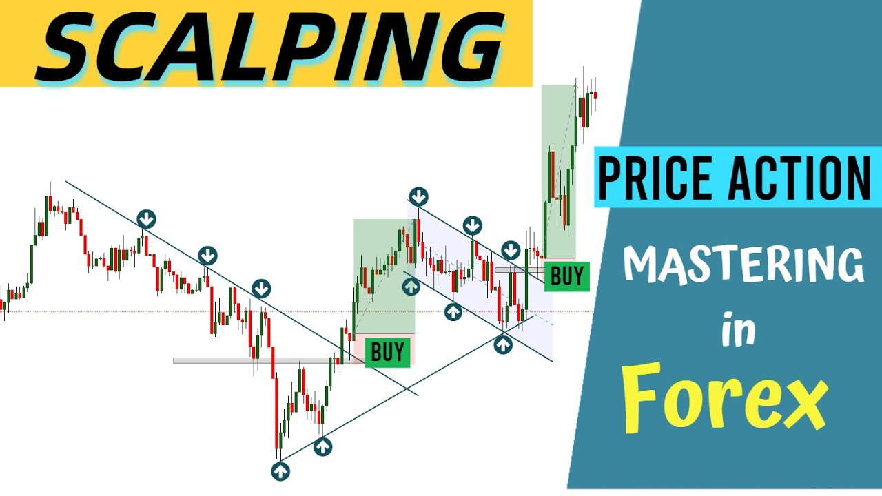 Price Action Forex Intraday Scalping Trading Strategies || 5 Minute Scalping || Trade like a Pro