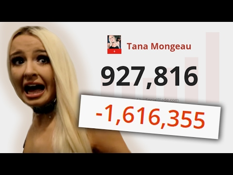REACTING TO THE YOUTUBE UNSUB GLITCH! - RIP Tana Mongeau