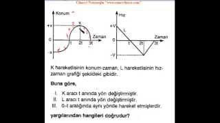 DDH  hareket Grafik Soruları