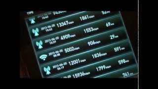 Test débit Sosh H+ avec Nexus 4