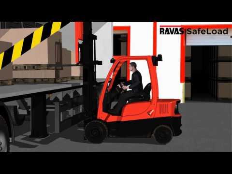 Ravas SafeLoad