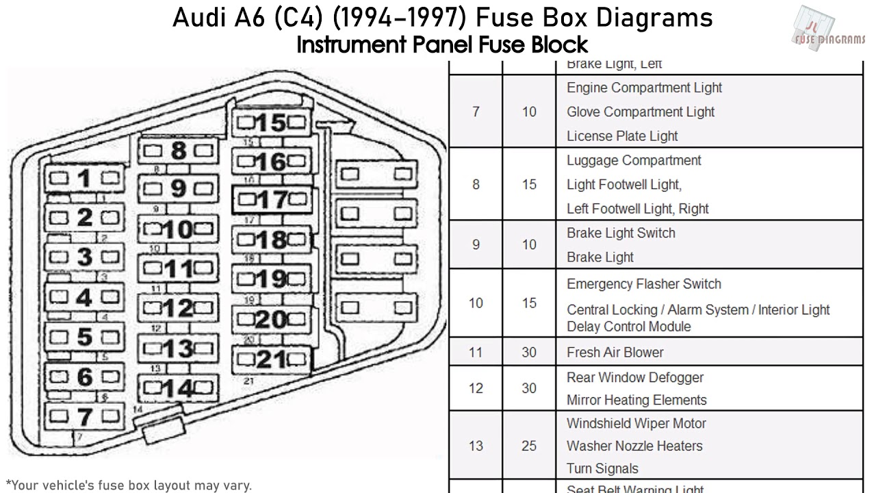audi a6 (c4) (1994-1997) fuse box diagrams - youtube  youtube