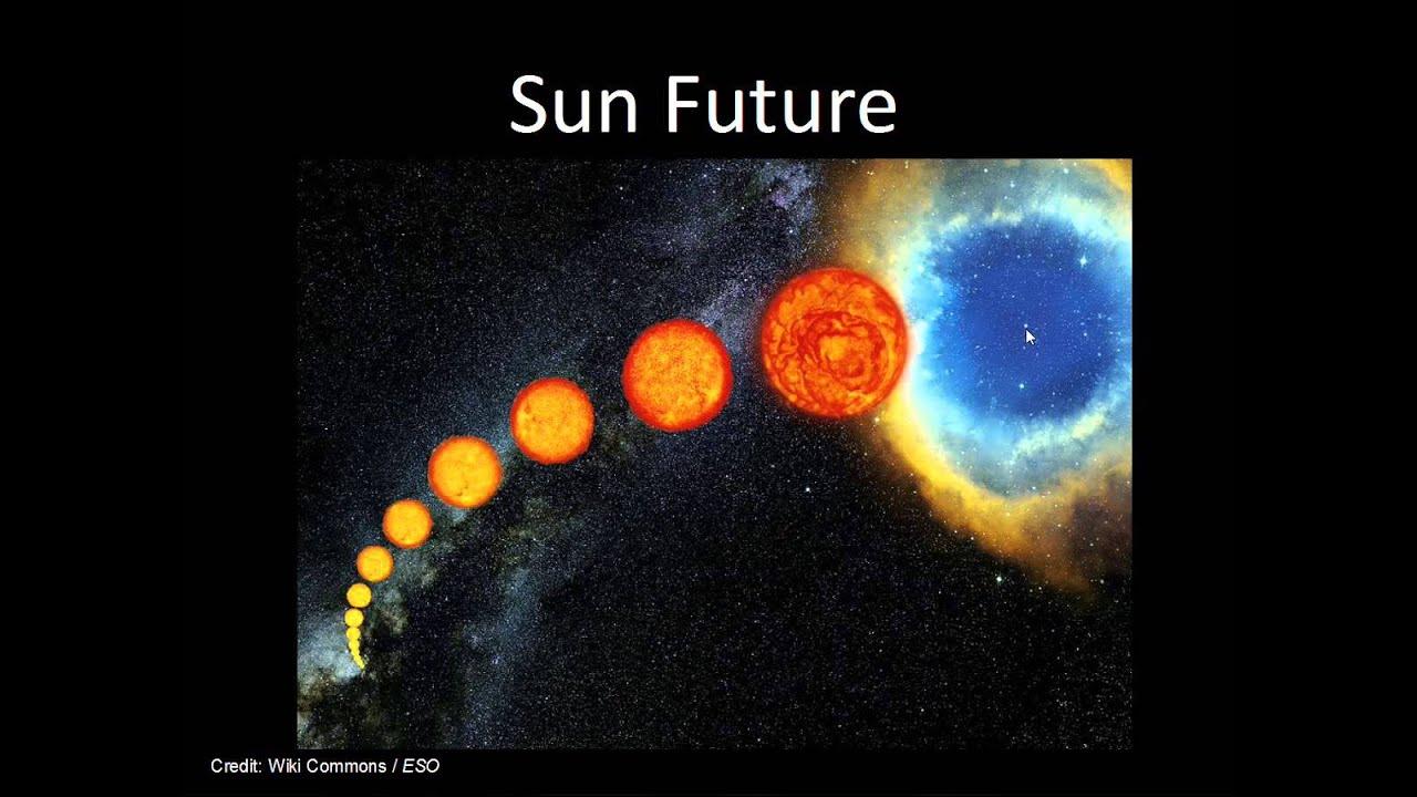 White Dwarf Stars, Novae, Type Ia Supernovae - YouTube