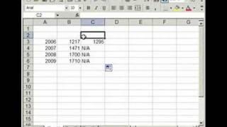 Vlookup in MS Excel in Hindi