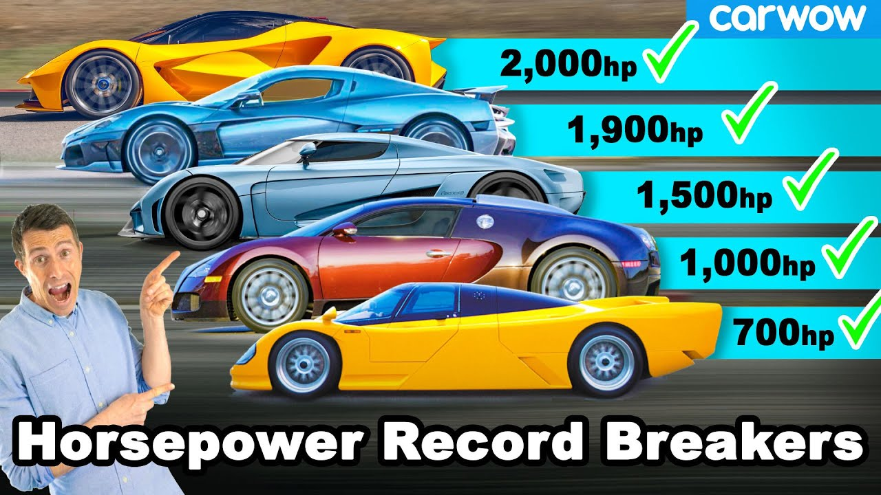 The HORSEPOWER record breakers - the cars which broke new ground!