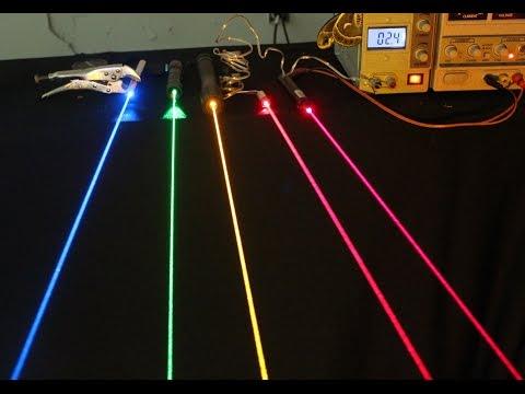 My New Yellow Laser!!