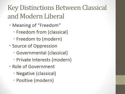 Modern Liberal and Conservative