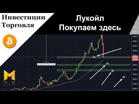 Откупаю фондовый рынок на падении. Лукойл - точки входа