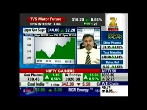 Kiran Jadhav, Technical Analyst, Precision Investment Services on Zee Business on 18th Aug 2016