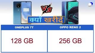 Oneplus 7T vs Oppo Reno 2 Comparison and Reasons to Buy