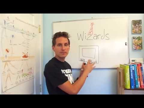 UX Power Up:  Wizards