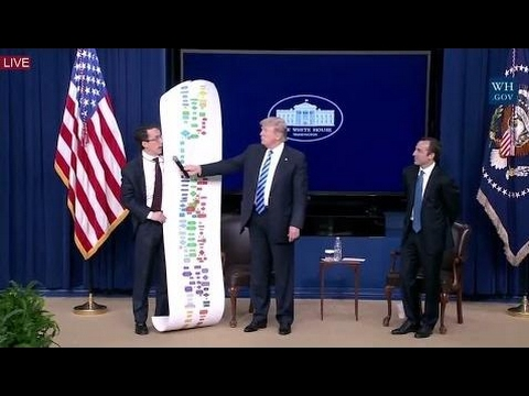 WONDERFUL: President Donald Trump Speaks CEO Town Hall The American Business Climate 4/4/17 IVANKA
