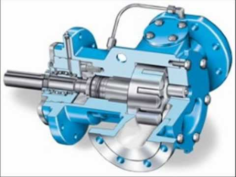 gerotor pump