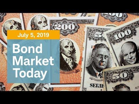 Bond Funds Explained