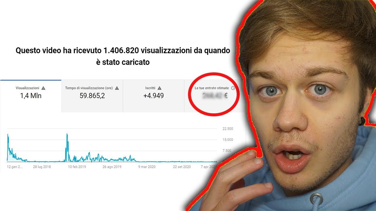 un milione di visualizzazioni youtube soldi)