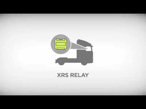 Join the Mobile Revolution (Omnitracs XRS Product Tour)