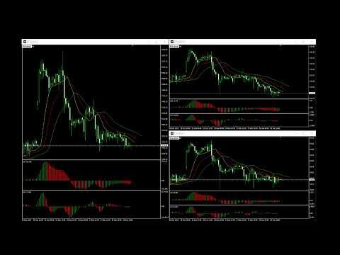 Let's Make Money Trading Cryptocurrency Online 24/7 – Bitcoin BTC, Ethereum ETH & Litecoin LTC