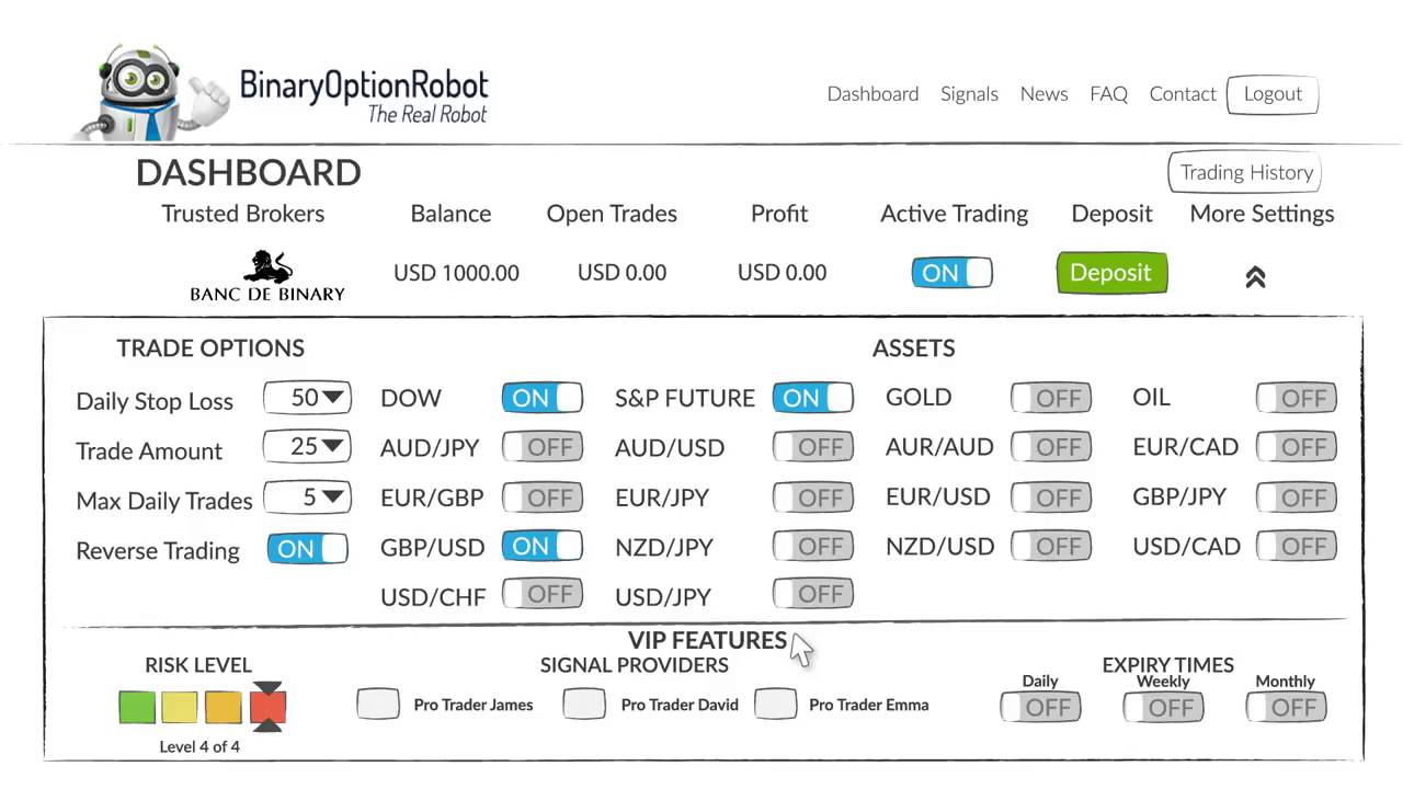 Ato binary options